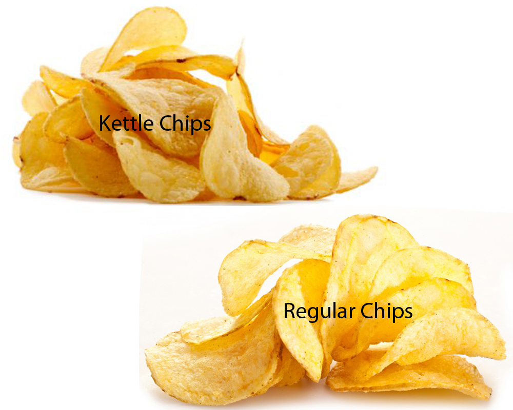 Kettle Chips vs Regular Chips 1