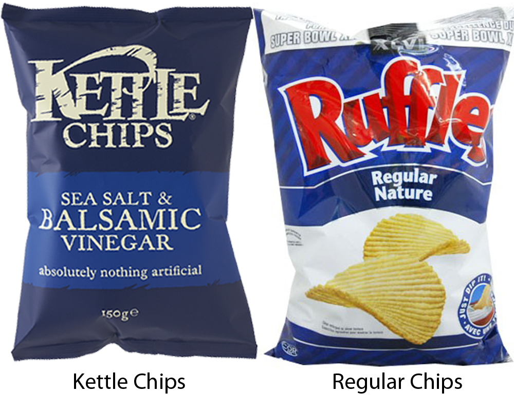 Kettle Chips vs Regular Chips 2