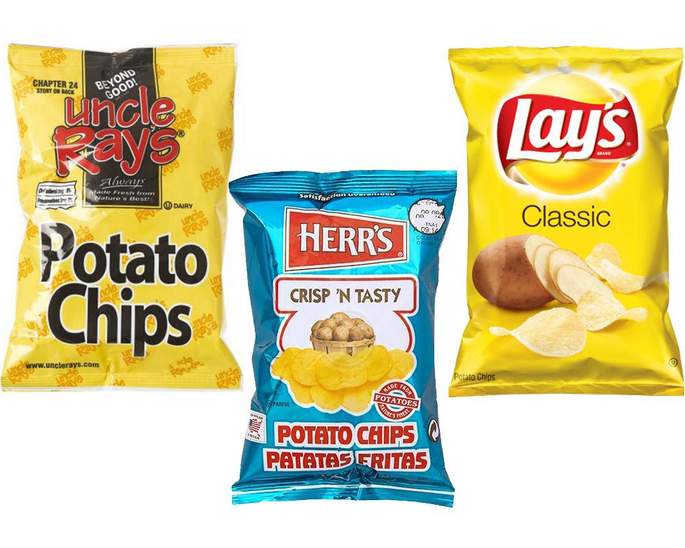 Kettle Chips vs Regular Chips b