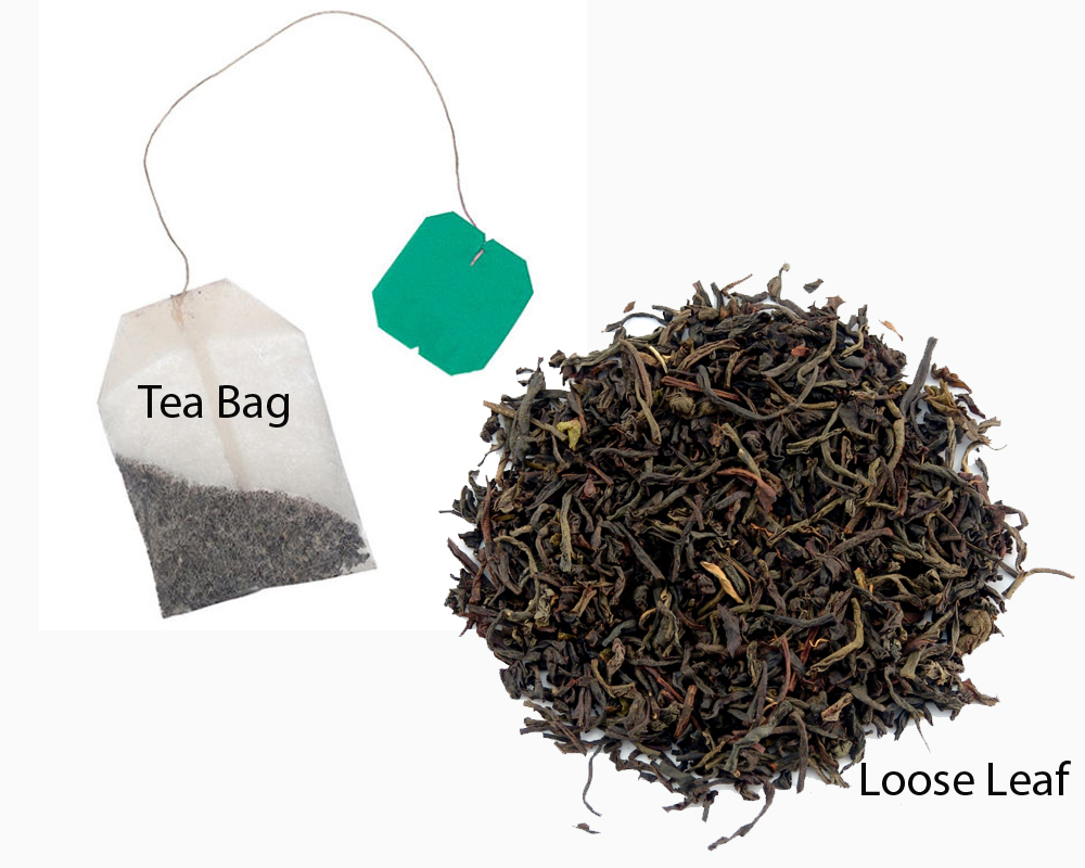Tea Bag vs Loose Leaf 1